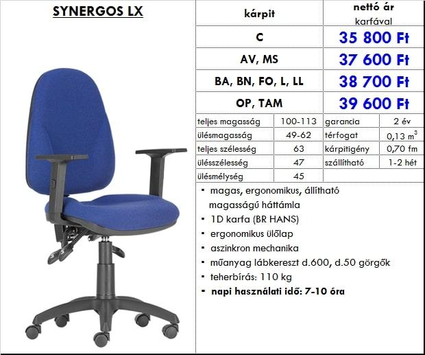 SYNERGOS LX